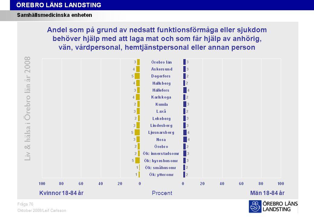 Fråga 76, kön och område Liv & hälsa i Örebro län år 2008 Fråga 76 Oktober 2008/Leif Carlsson ProcentKvinnor 18-84 årMän 18-84 år Andel som på grund a