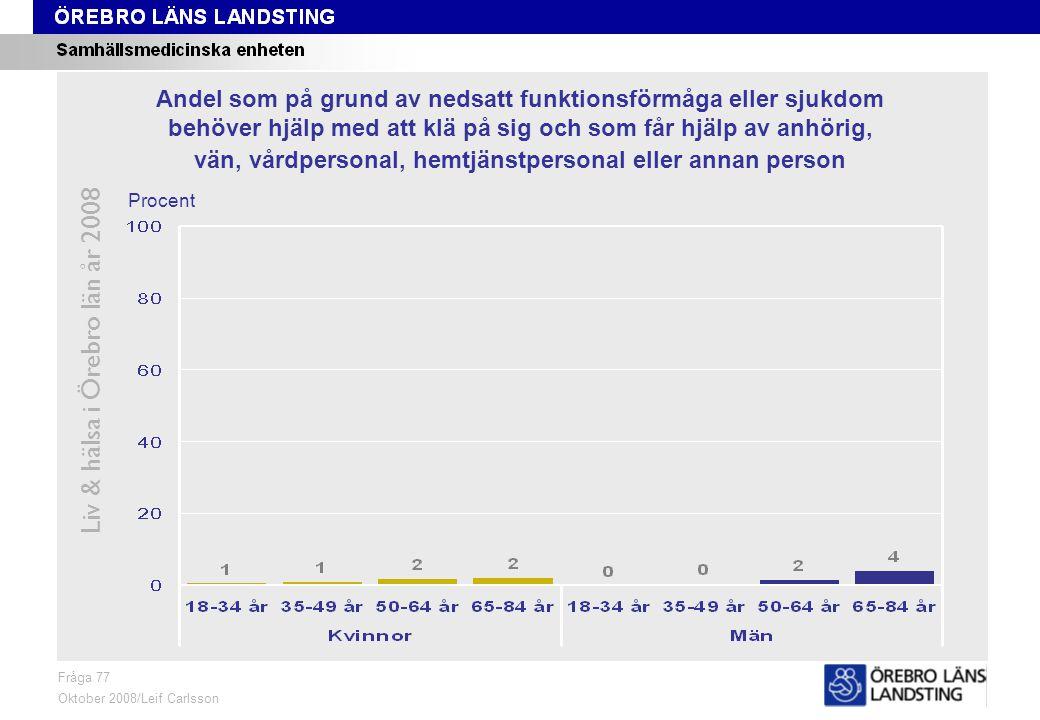 Fråga 77, ålder och kön Liv & hälsa i Örebro län år 2008 Fråga 77 Oktober 2008/Leif Carlsson Procent Andel som på grund av nedsatt funktionsförmåga el