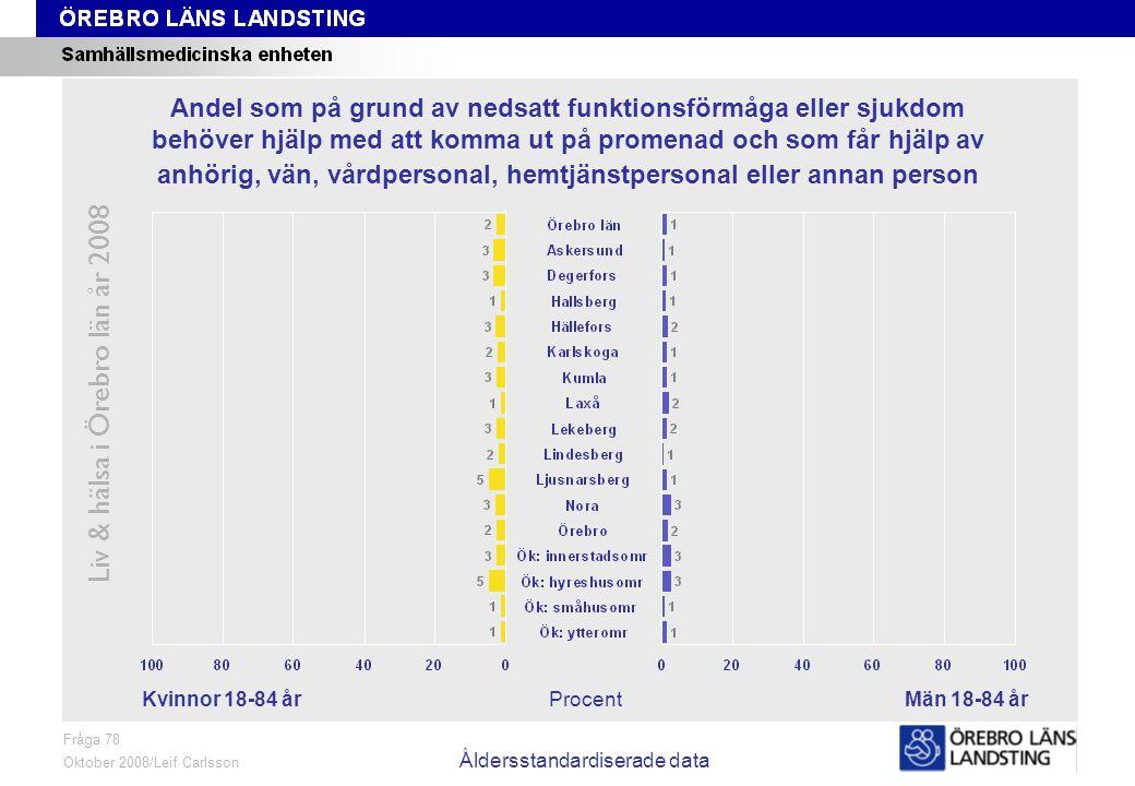 Fråga 78, kön och område, åldersstandardiserade data Liv & hälsa i Örebro län år 2008 Fråga 78 Oktober 2008/Leif Carlsson Åldersstandardiserade data P