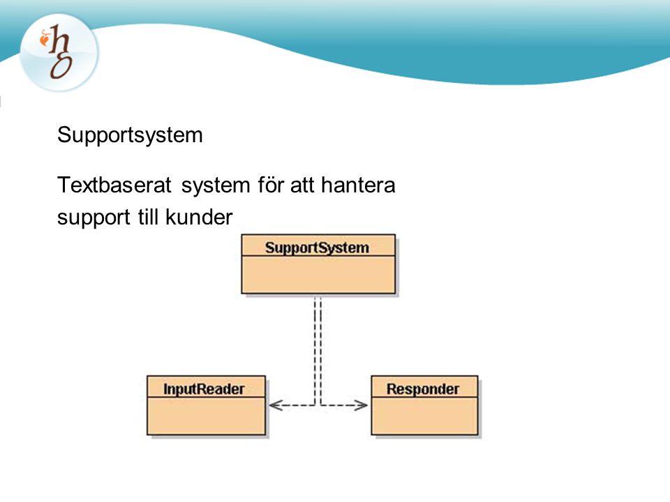 Supportsystem Textbaserat system för att hantera support till kunder