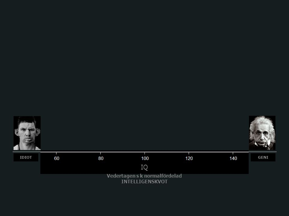 IQ IDIOTGENI Vedertagen s k normalfördelad INTELLIGENSKVOT