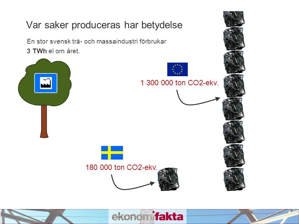 Var saker produceras har betydelse En stor svensk trä- och massaindustri förbrukar 3 TWh el om året. 180 000 ton CO2-ekv. 1 300 000 ton CO2-ekv.
