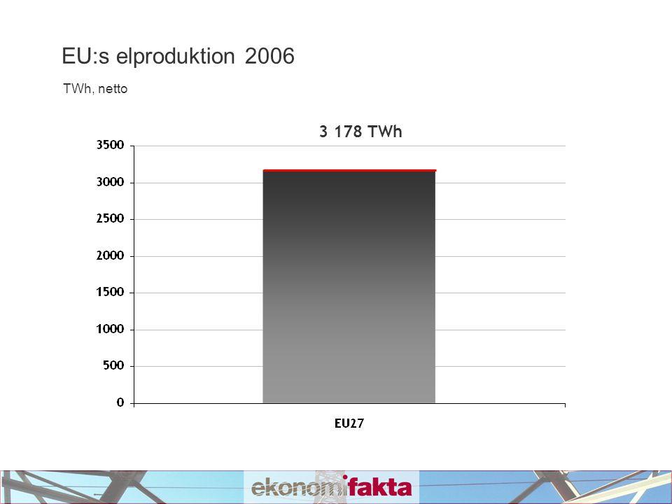Källa: Energimyndigheten Kontinuerlig effektivisering Wattimme per krona produktionsvärde