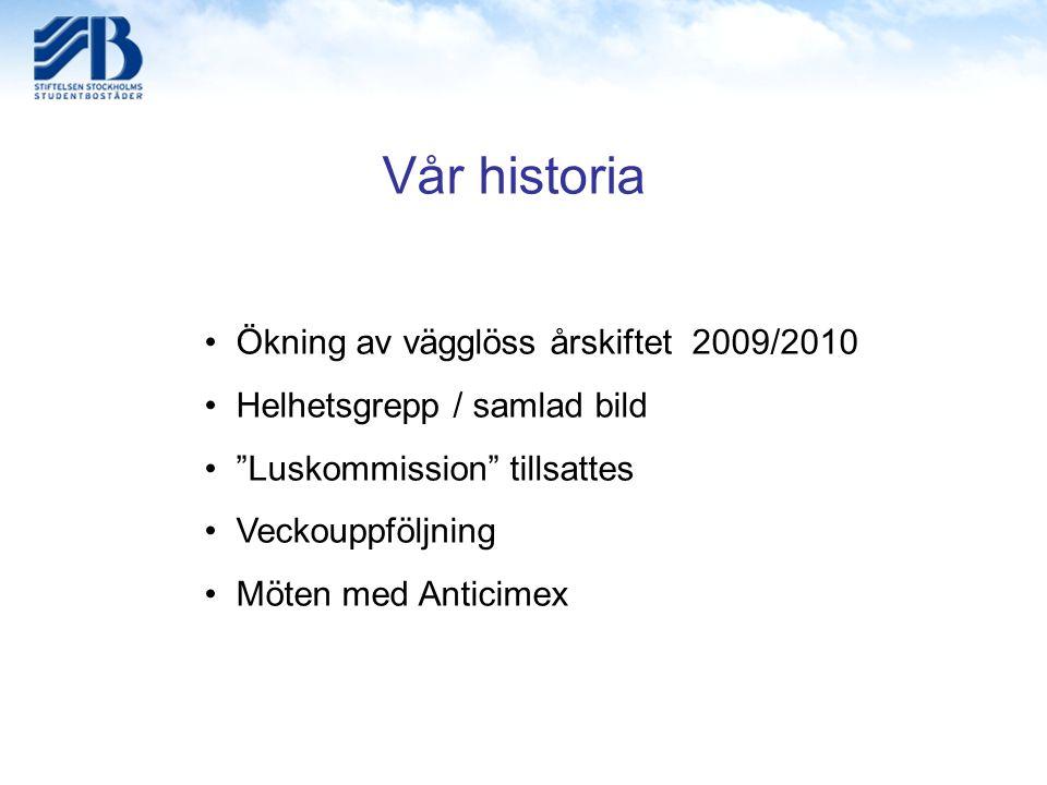 """Vår historia Ökning av vägglöss årskiftet 2009/2010 Helhetsgrepp / samlad bild """"Luskommission"""" tillsattes Veckouppföljning Möten med Anticimex"""