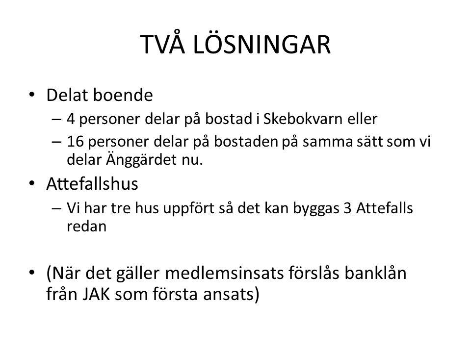 Finansiering grupphus Änggärdet EK.Förening tar på sig ett JAK lån och köper huset.