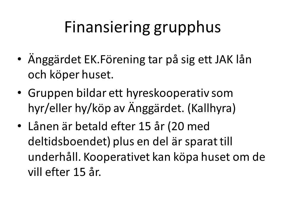 Finansiering grupphus Änggärdet EK.Förening tar på sig ett JAK lån och köper huset. Gruppen bildar ett hyreskooperativ som hyr/eller hy/köp av Änggärd