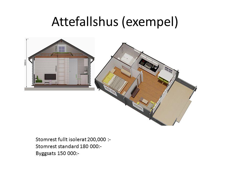 Attefallshus (exempel) Stomrest fullt isolerat 200,000 :- Stomrest standard 180 000:- Byggsats 150 000:-