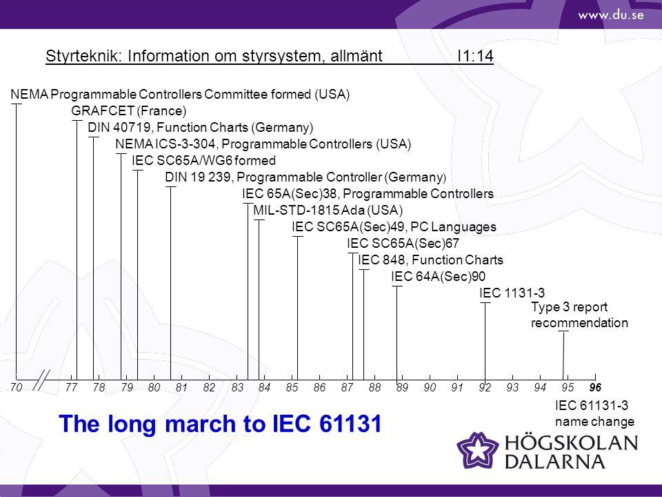 Styrteknik: Information om styrsystem, allmänt I1:14 7778798180939495708283848587868889909192 NEMA Programmable Controllers Committee formed (USA) GRA