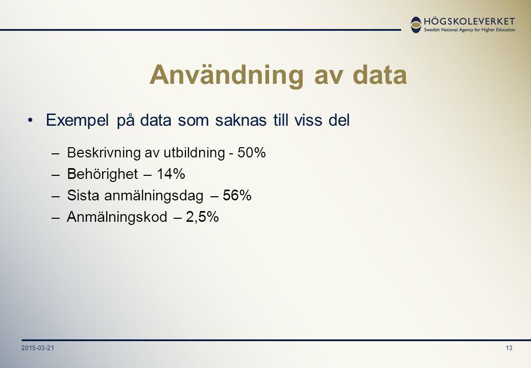 2015-03-2113 Användning av data Exempel på data som saknas till viss del –Beskrivning av utbildning - 50% –Behörighet – 14% –Sista anmälningsdag – 56% –Anmälningskod – 2,5%