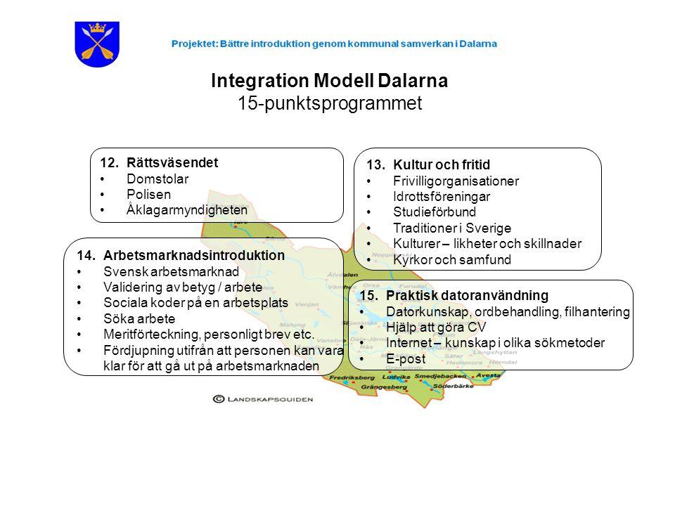 Integration Modell Dalarna 15-punktsprogrammet 13.