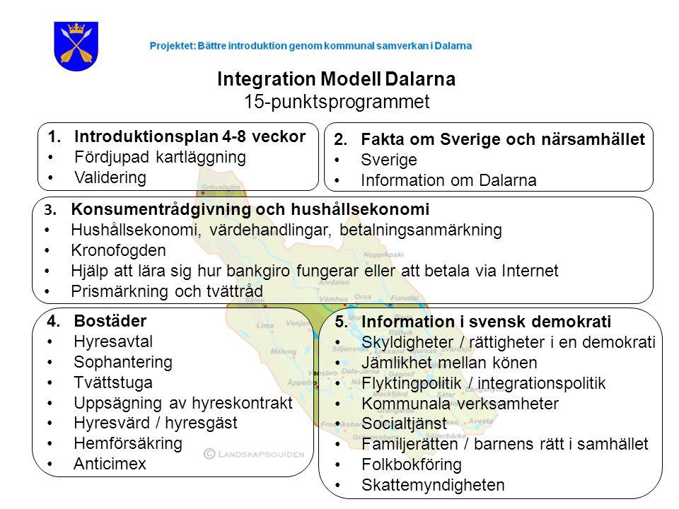 Integration Modell Dalarna 15-punktsprogrammet 1.