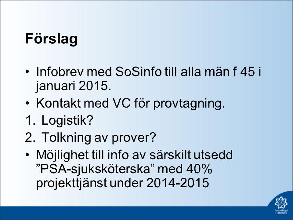 Förslag Infobrev med SoSinfo till alla män f 45 i januari 2015.