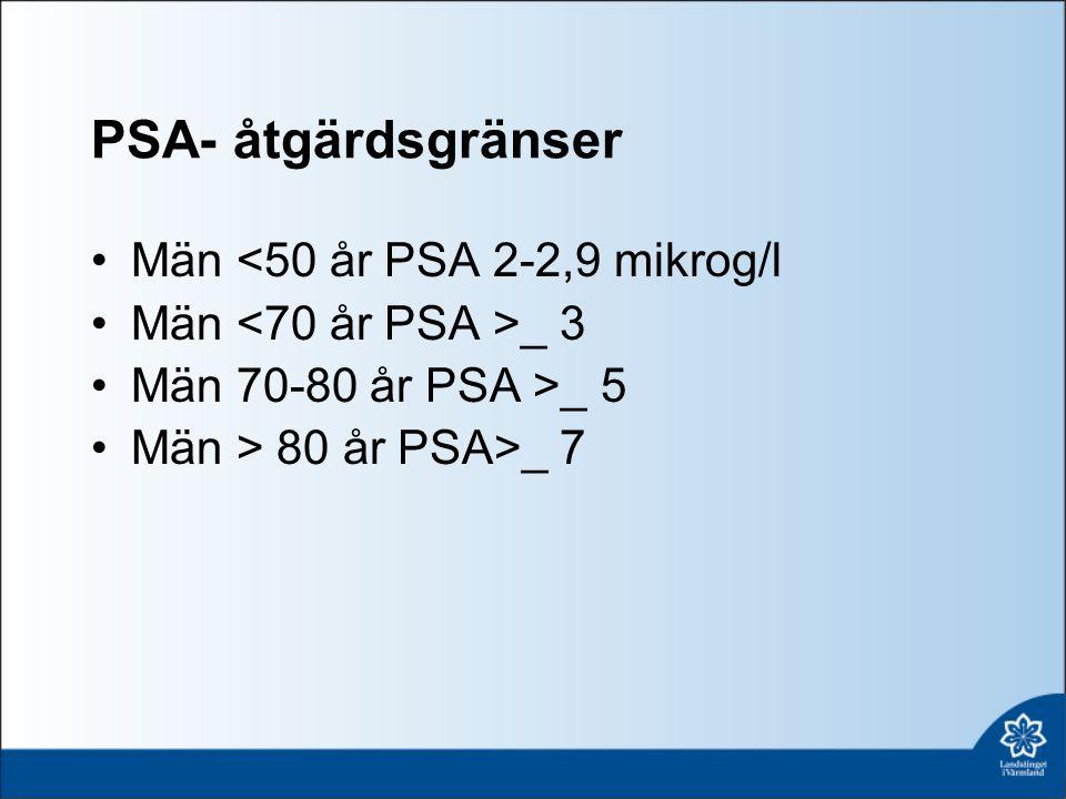 PSA- åtgärdsgränser Män <50 år PSA 2-2,9 mikrog/l Män _ 3 Män 70-80 år PSA >_ 5 Män > 80 år PSA>_ 7
