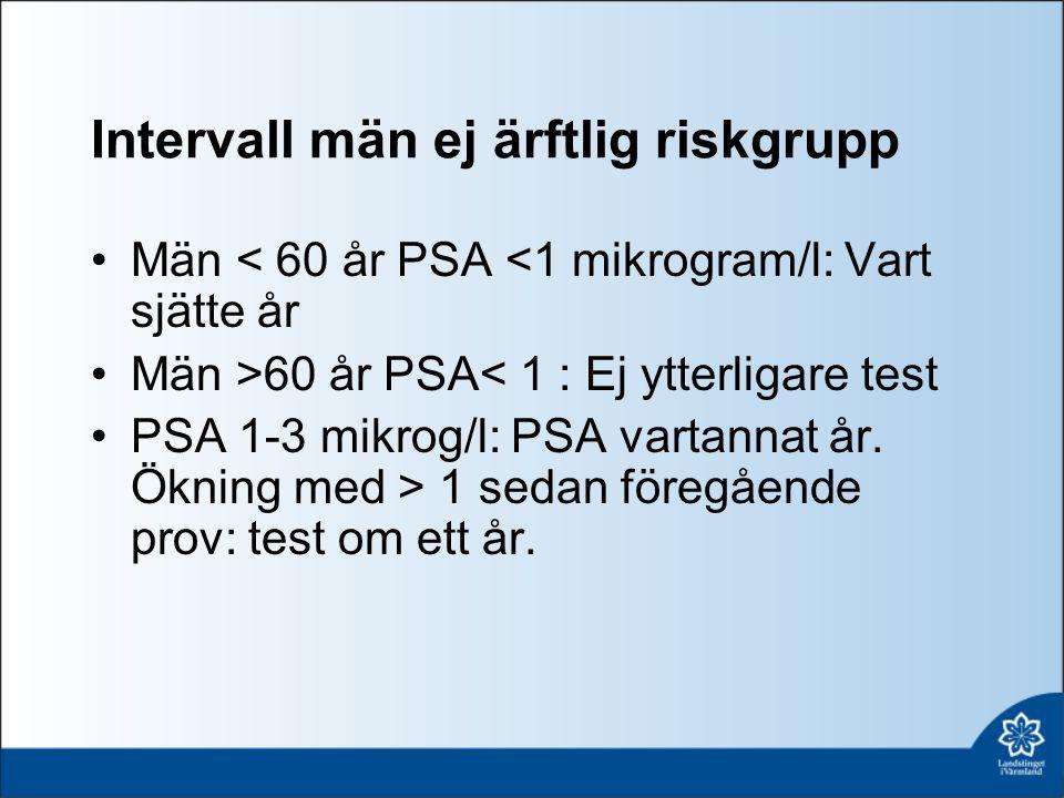 Intervall män ej ärftlig riskgrupp Män < 60 år PSA <1 mikrogram/l: Vart sjätte år Män >60 år PSA< 1 : Ej ytterligare test PSA 1-3 mikrog/l: PSA vartannat år.