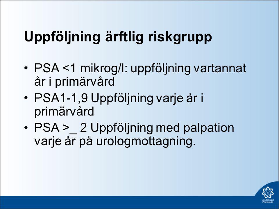 Uppföljning ärftlig riskgrupp PSA <1 mikrog/l: uppföljning vartannat år i primärvård PSA1-1,9 Uppföljning varje år i primärvård PSA >_ 2 Uppföljning med palpation varje år på urologmottagning.