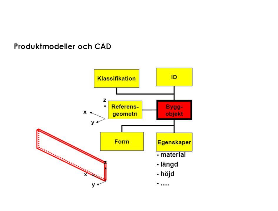 Produktmodeller och CAD