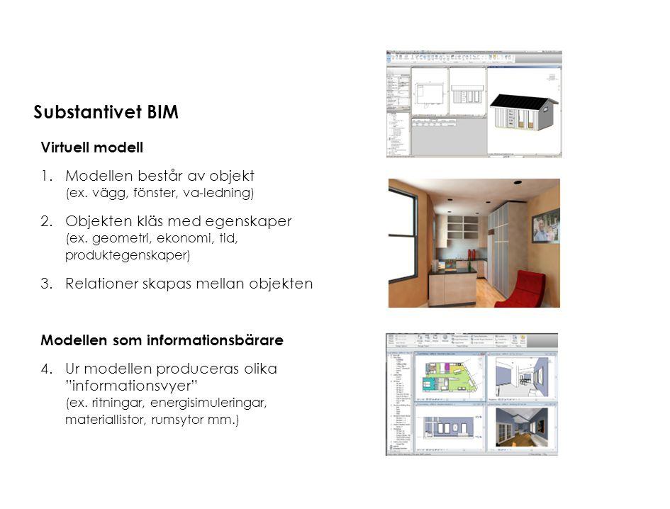 Substantivet BIM Virtuell modell 1.Modellen består av objekt (ex. vägg, fönster, va-ledning) 2.Objekten kläs med egenskaper (ex. geometri, ekonomi, ti
