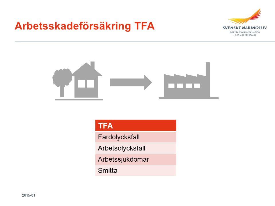 Arbetsskadeförsäkring TFA TFA Färdolycksfall Arbetsolycksfall Arbetssjukdomar Smitta 2015-01