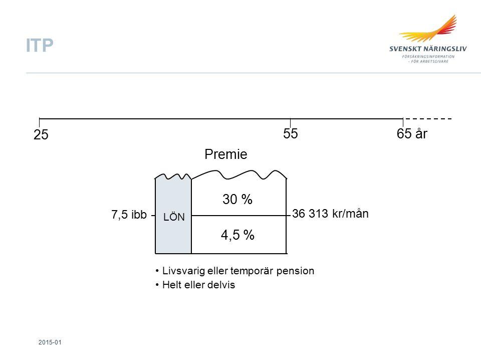 ITP 25 65 år55 Premie 36 313 kr/mån 7,5 ibb Livsvarig eller temporär pension Helt eller delvis 30 % 4,5 % LÖN 2015-01