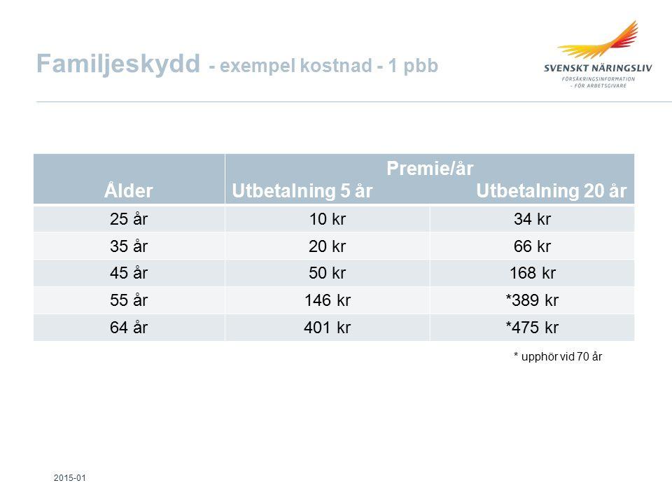 Familjeskydd - exempel kostnad - 1 pbb Ålder Premie/år Utbetalning 5 år Utbetalning 20 år 25 år10 kr34 kr 35 år20 kr66 kr 45 år50 kr168 kr 55 år146 kr