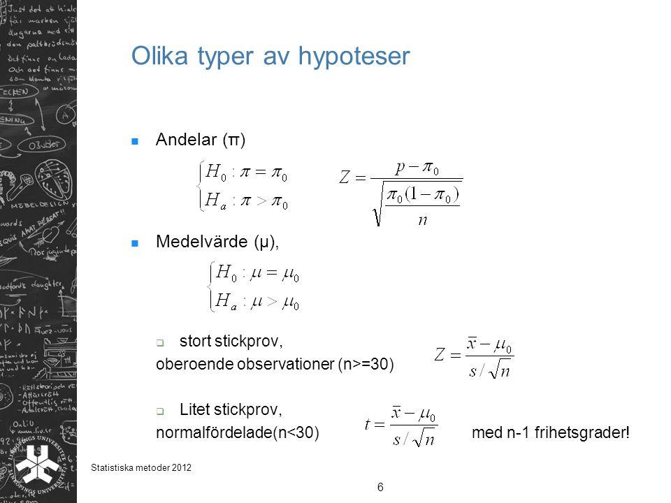 Olika typer av hypoteser Andelar (π) Medelvärde (μ),  stort stickprov, oberoende observationer (n>=30)  Litet stickprov, normalfördelade(n<30) med n-1 frihetsgrader.