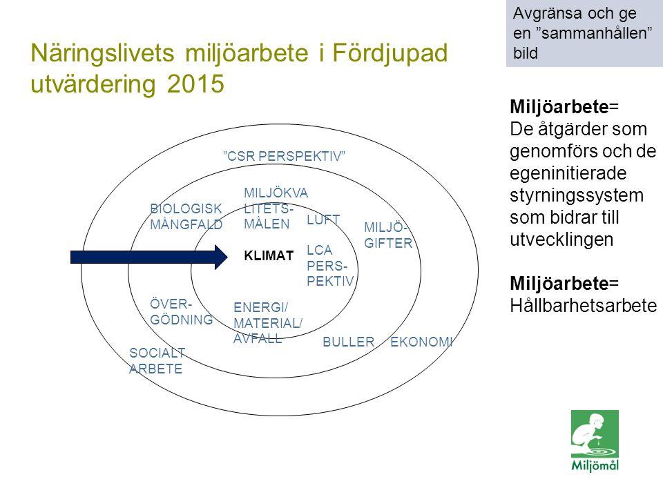 Vill du veta mer? FOTO: LARS P:SON/JOHNÉR Näringslivets miljöarbete i Fördjupad utvärdering 2015 KLIMAT ENERGI/ MATERIAL/ AVFALL LCA PERS- PEKTIV BIOL