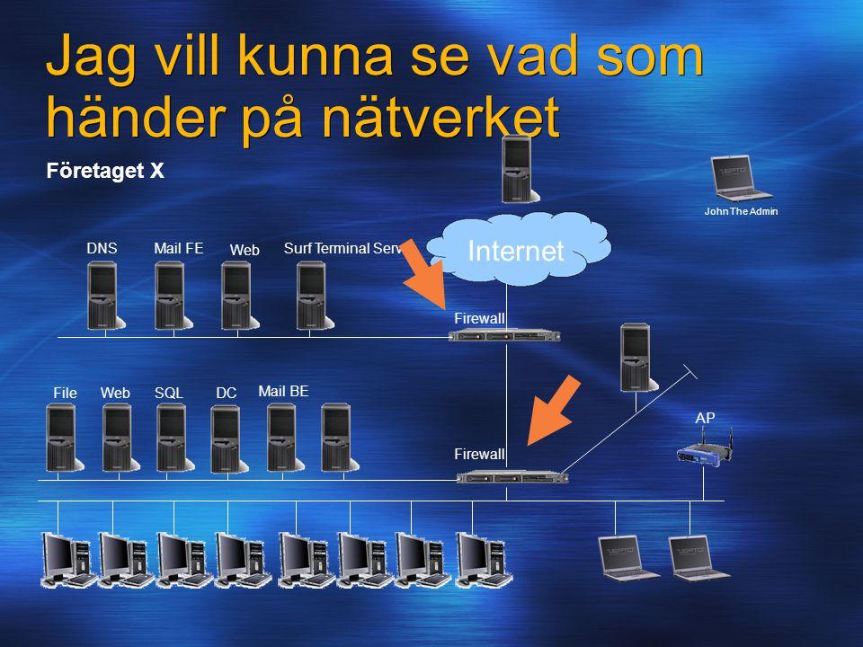 Jag vill kunna se vad som händer på nätverket Internet John The Admin DNSMail FE Web DC Mail BE WebFileSQL AP Firewall Företaget X Firewall Surf Terminal Server