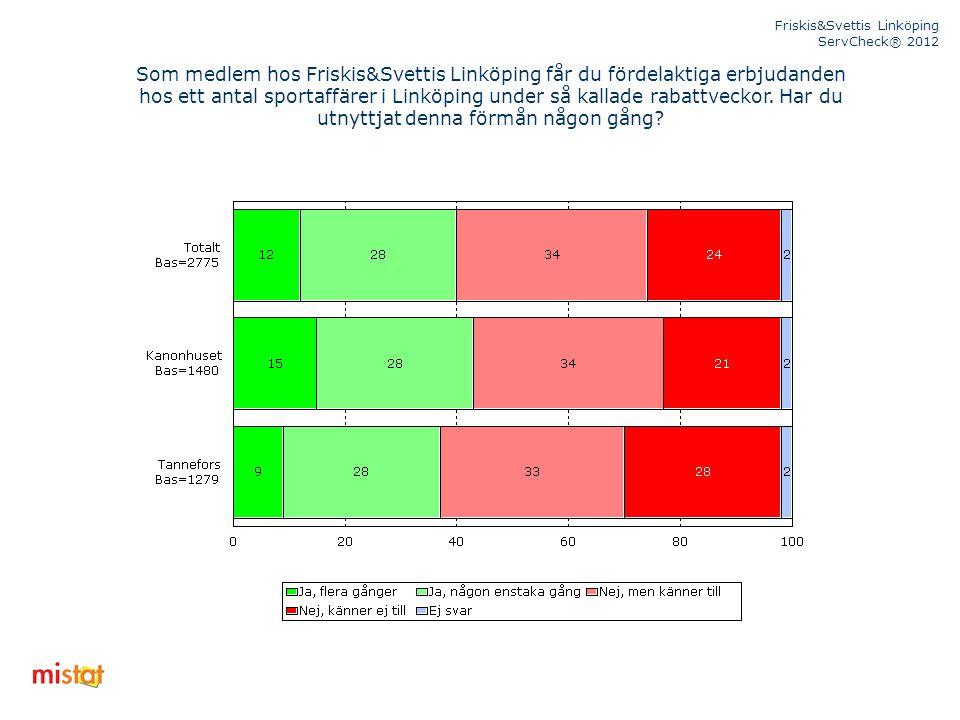 Friskis&Svettis Linköping ServCheck® 2012 Som medlem hos Friskis&Svettis Linköping får du fördelaktiga erbjudanden hos ett antal sportaffärer i Linköping under så kallade rabattveckor.