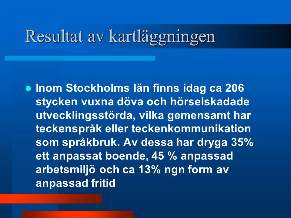 Resultat av kartläggningen Inom Stockholms län finns idag ca 206 stycken vuxna döva och hörselskadade utvecklingsstörda, vilka gemensamt har teckenspr