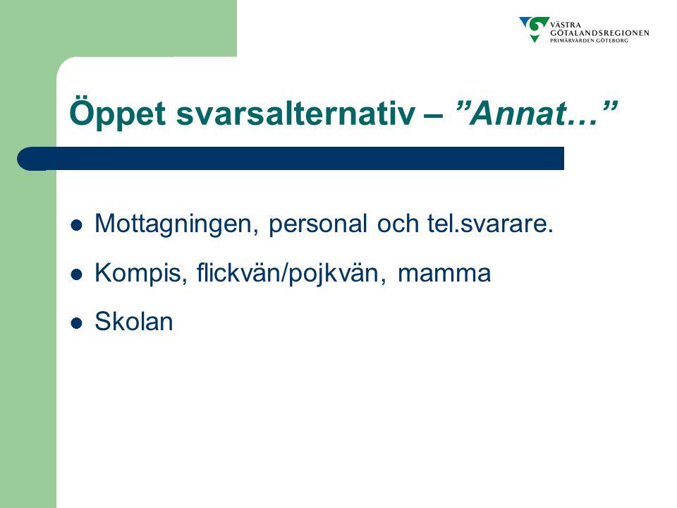 Öppet svarsalternativ – Annat… Mottagningen, personal och tel.svarare.