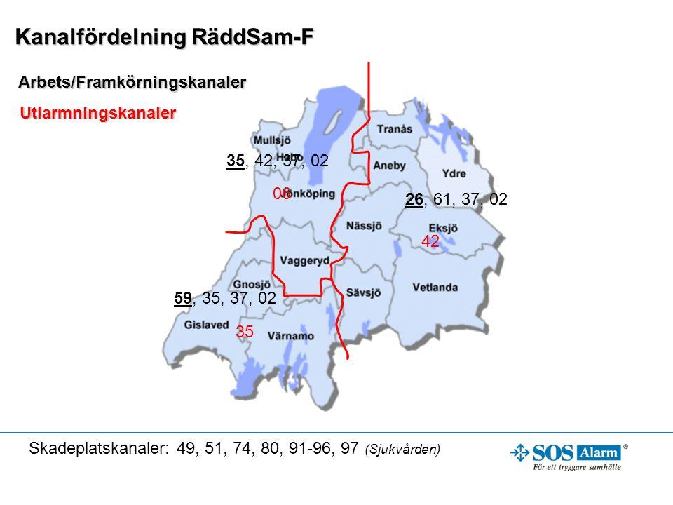 Kanalfördelning RäddSam-F Arbets/Framkörningskanaler 26, 61, 37, 02 59, 35, 37, 02 35, 42, 37, 02 Utlarmningskanaler 42 35 06 Skadeplatskanaler: 49, 5