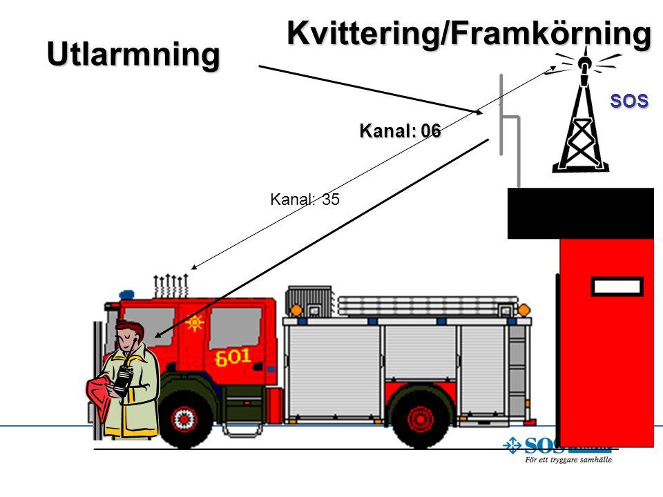 Utlarmning Kanal: 06 Kvittering/Framkörning SOS Kanal: 35