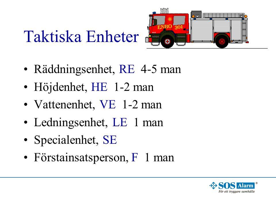 Taktiska Enheter Räddningsenhet, RE 4-5 man Höjdenhet, HE 1-2 man Vattenenhet, VE 1-2 man Ledningsenhet, LE 1 man Specialenhet, SE Förstainsatsperson,