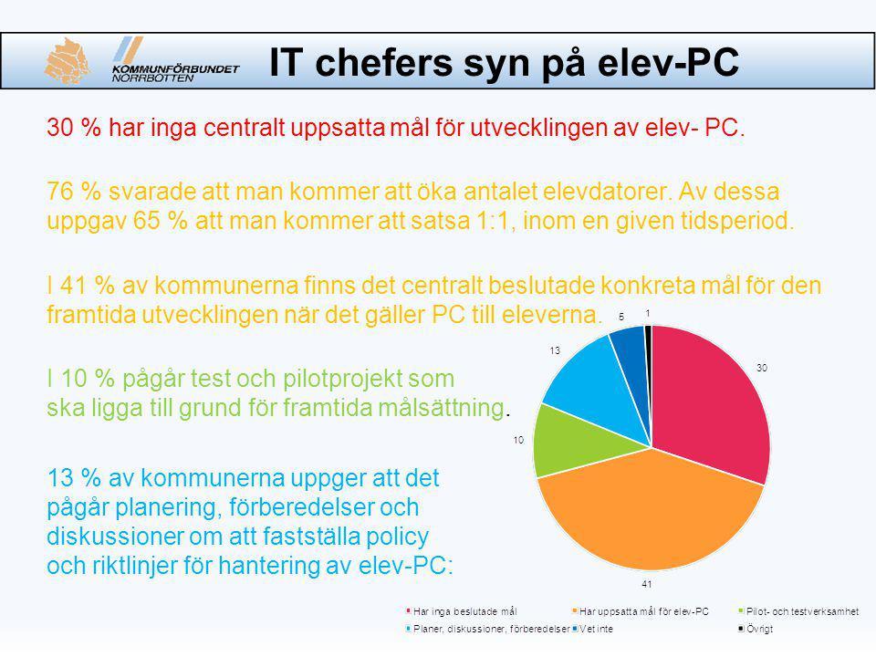 IT chefers syn på elev-PC 30 % har inga centralt uppsatta mål för utvecklingen av elev- PC.