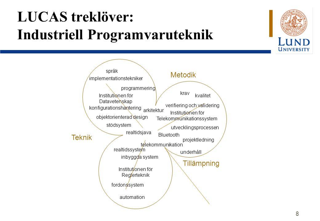19 Sammanfattning z Etablerar centrum i Industriell Programvaruteknik z Involverar relevanta grupper från:  Datavetenskap  Telekommunikationssystem  Reglerteknik z Långsiktigt stöd från NUTEK z Passar väl in i LU och LTHs expanssionsplaner z Företagssamarbete är en väsentlig del i centrat