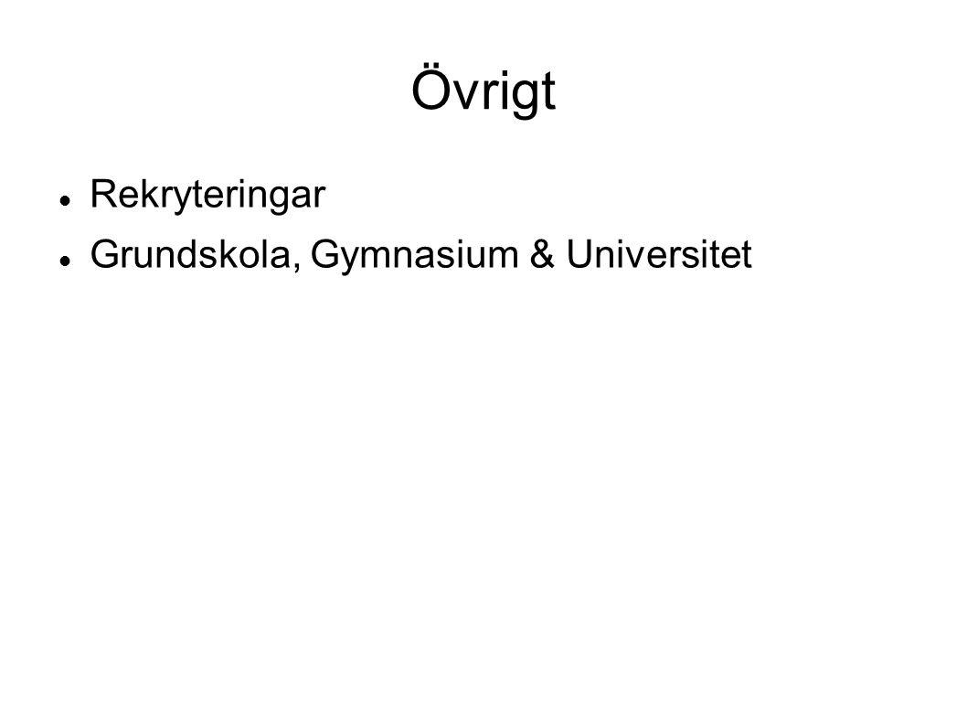 Övrigt Rekryteringar Grundskola, Gymnasium & Universitet