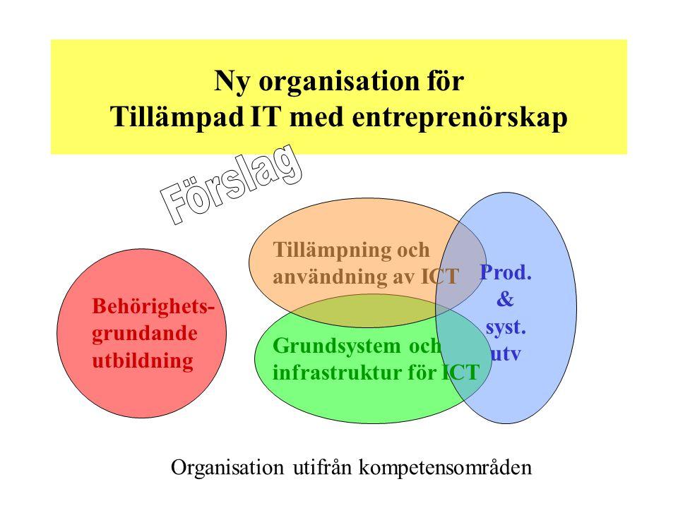 Grundsystem och infrastruktur för ICT Prod. & syst.