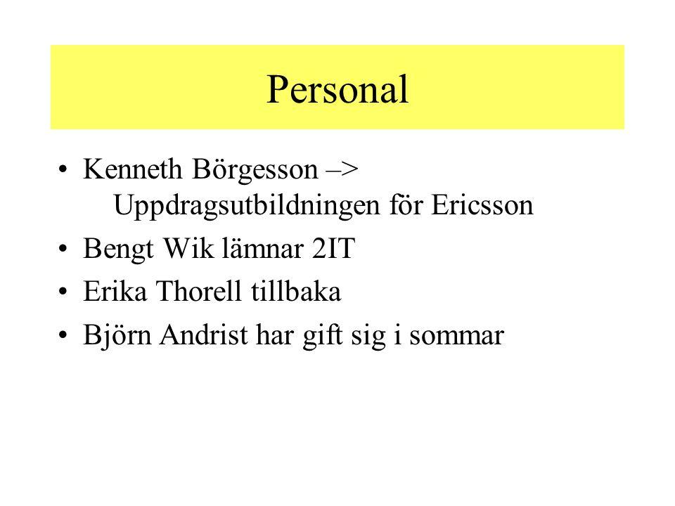 Personal Kenneth Börgesson –> Uppdragsutbildningen för Ericsson Bengt Wik lämnar 2IT Erika Thorell tillbaka Björn Andrist har gift sig i sommar