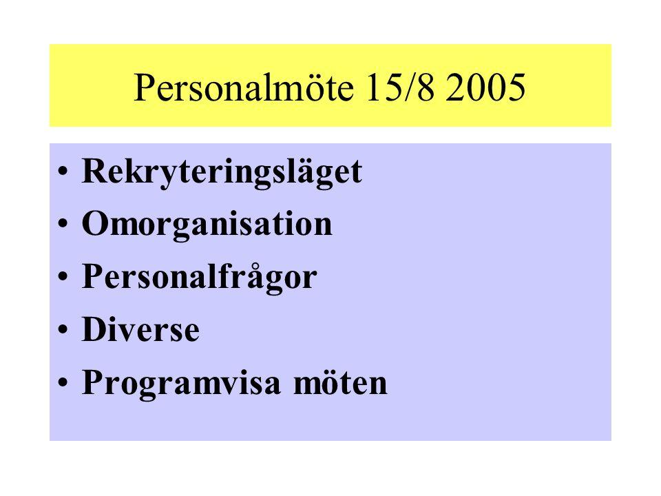 Personalmöte 15/8 2005 Rekryteringsläget Omorganisation Personalfrågor Diverse Programvisa möten