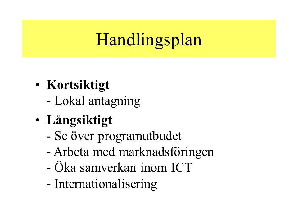 Handlingsplan Kortsiktigt - Lokal antagning Långsiktigt - Se över programutbudet - Arbeta med marknadsföringen - Öka samverkan inom ICT - Internationalisering