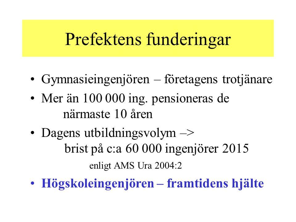 Prefektens funderingar Gymnasieingenjören – företagens trotjänare Mer än 100 000 ing.