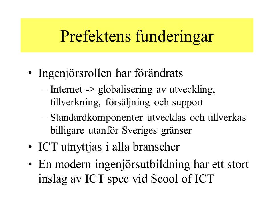 Prefektens funderingar Ingenjörsrollen har förändrats –Internet -> globalisering av utveckling, tillverkning, försäljning och support –Standardkomponenter utvecklas och tillverkas billigare utanför Sveriges gränser ICT utnyttjas i alla branscher En modern ingenjörsutbildning har ett stort inslag av ICT spec vid Scool of ICT