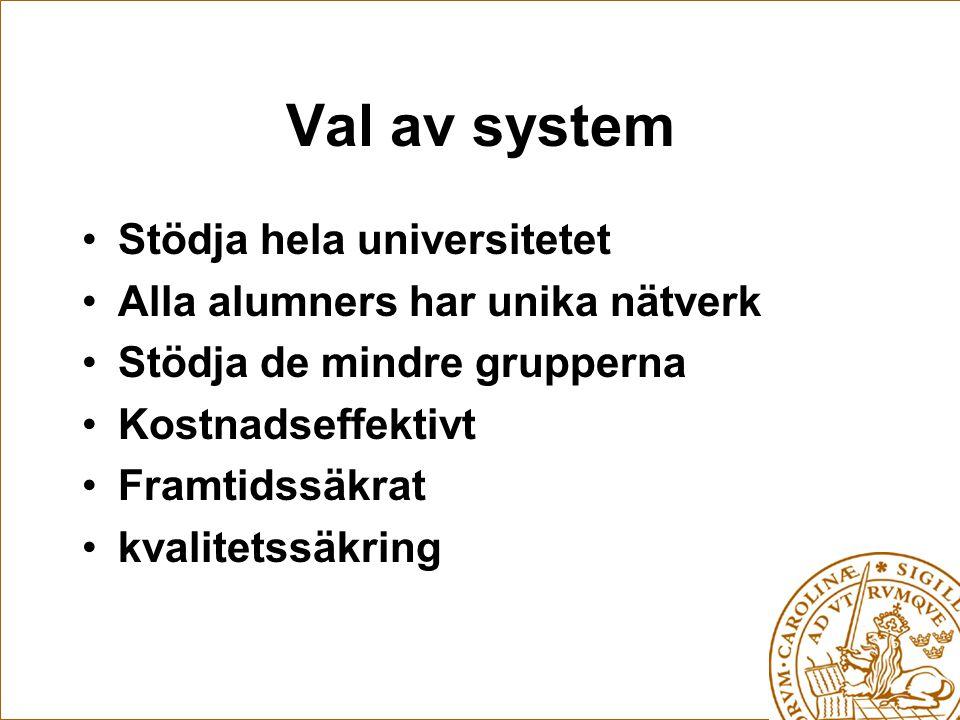 Val av system Stödja hela universitetet Alla alumners har unika nätverk Stödja de mindre grupperna Kostnadseffektivt Framtidssäkrat kvalitetssäkring