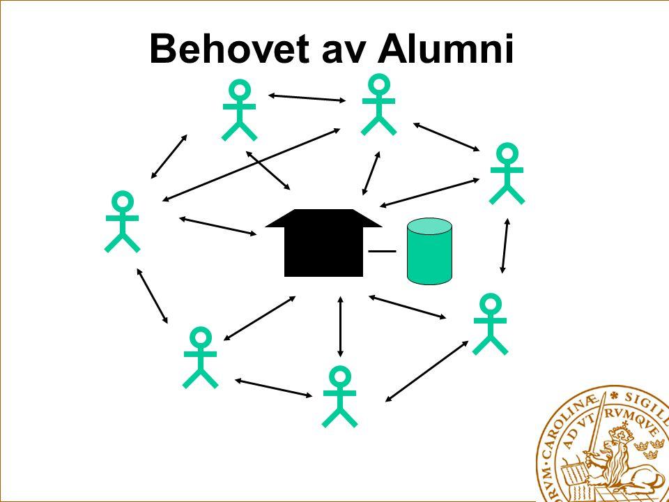 Behovet av Alumni