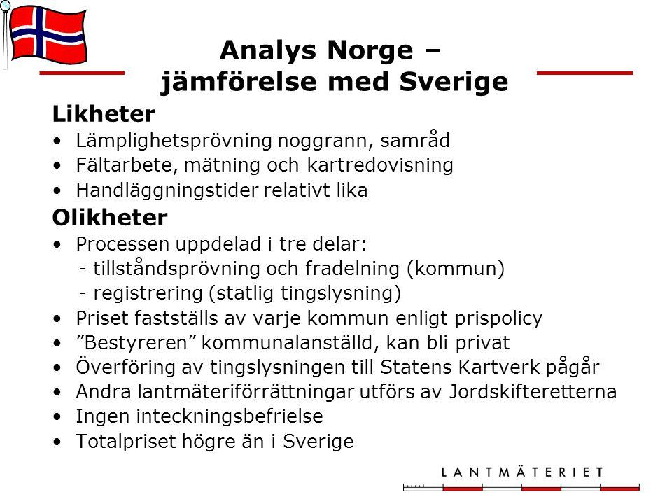 Analys Norge – jämförelse med Sverige Likheter Lämplighetsprövning noggrann, samråd Fältarbete, mätning och kartredovisning Handläggningstider relativt lika Olikheter Processen uppdelad i tre delar: - tillståndsprövning och fradelning (kommun) - registrering (statlig tingslysning) Priset fastställs av varje kommun enligt prispolicy Bestyreren kommunalanställd, kan bli privat Överföring av tingslysningen till Statens Kartverk pågår Andra lantmäteriförrättningar utförs av Jordskifteretterna Ingen inteckningsbefrielse Totalpriset högre än i Sverige
