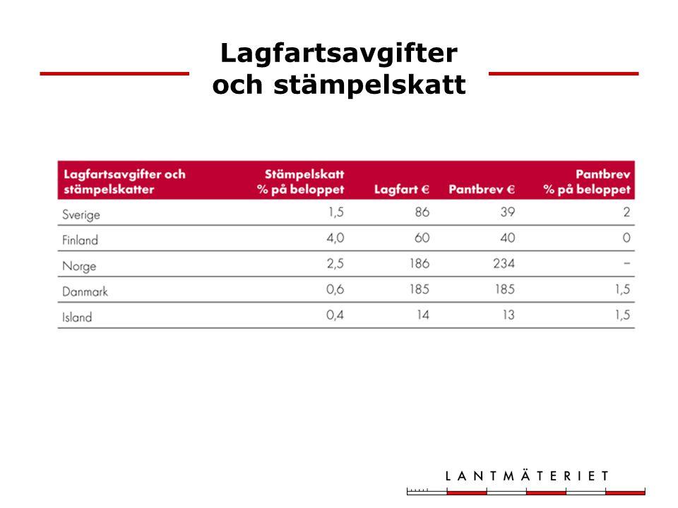 Lagfartsavgifter och stämpelskatt