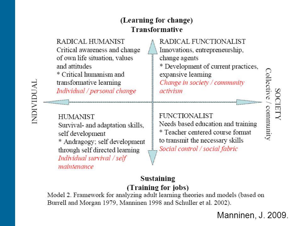 Manninen, J. 2009.