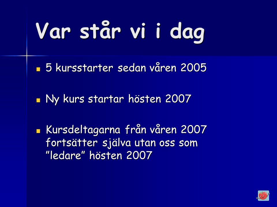 Var står vi i dag 5 kursstarter sedan våren 2005 Ny kurs startar hösten 2007 Kursdeltagarna från våren 2007 fortsätter själva utan oss som ledare hösten 2007