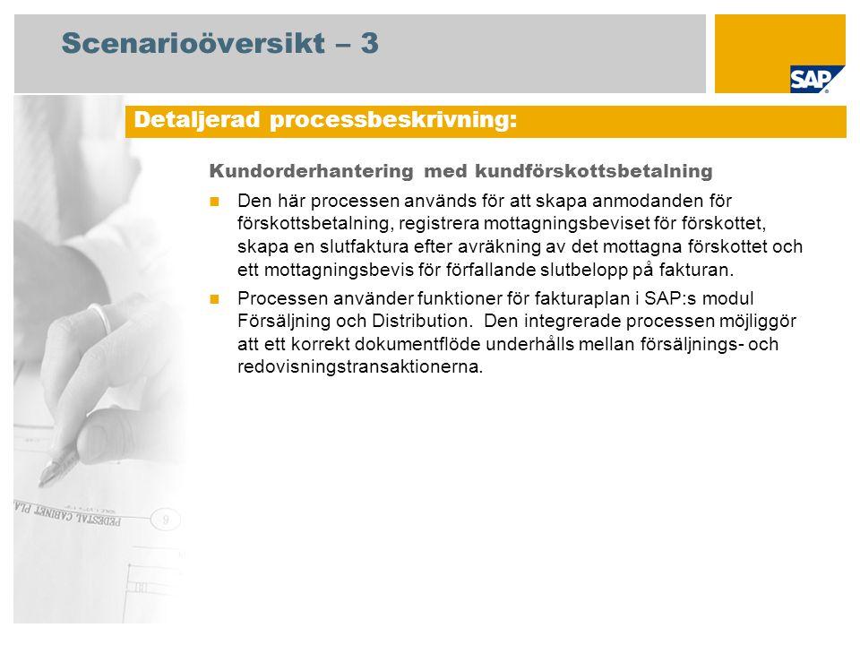 Scenarioöversikt – 3 Kundorderhantering med kundförskottsbetalning Den här processen används för att skapa anmodanden för förskottsbetalning, registre