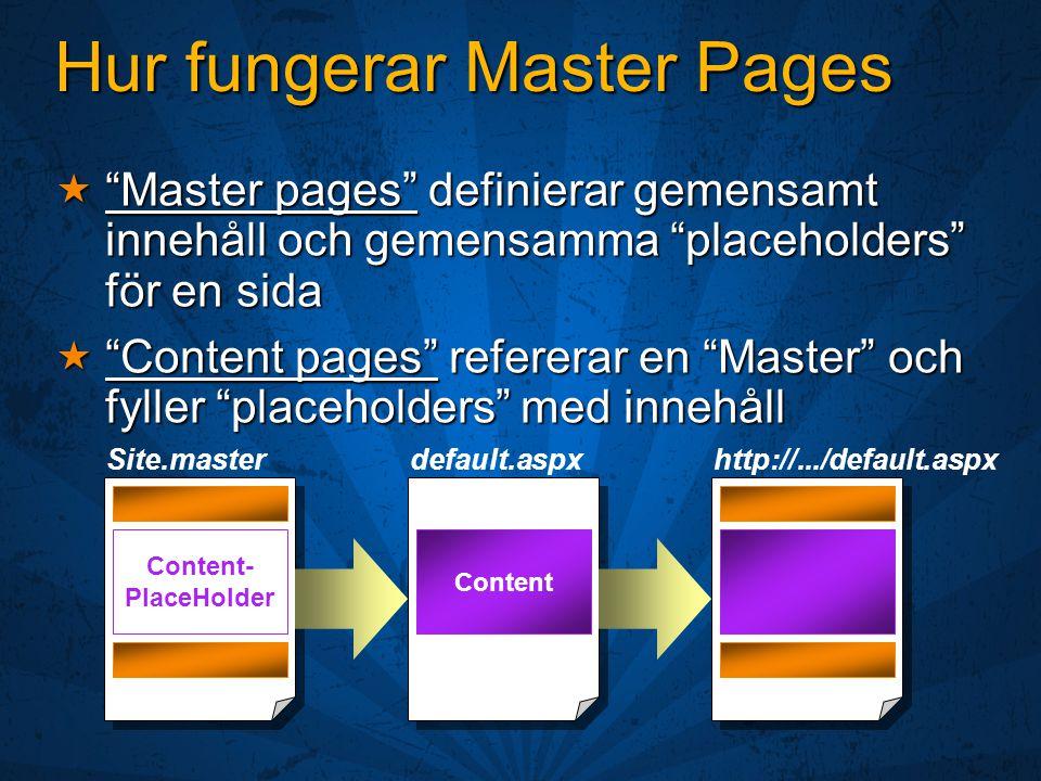 Hur fungerar Master Pages  Master pages definierar gemensamt innehåll och gemensamma placeholders för en sida  Content pages refererar en Master och fyller placeholders med innehåll Site.masterdefault.aspx Content http://.../default.aspx Content- PlaceHolder